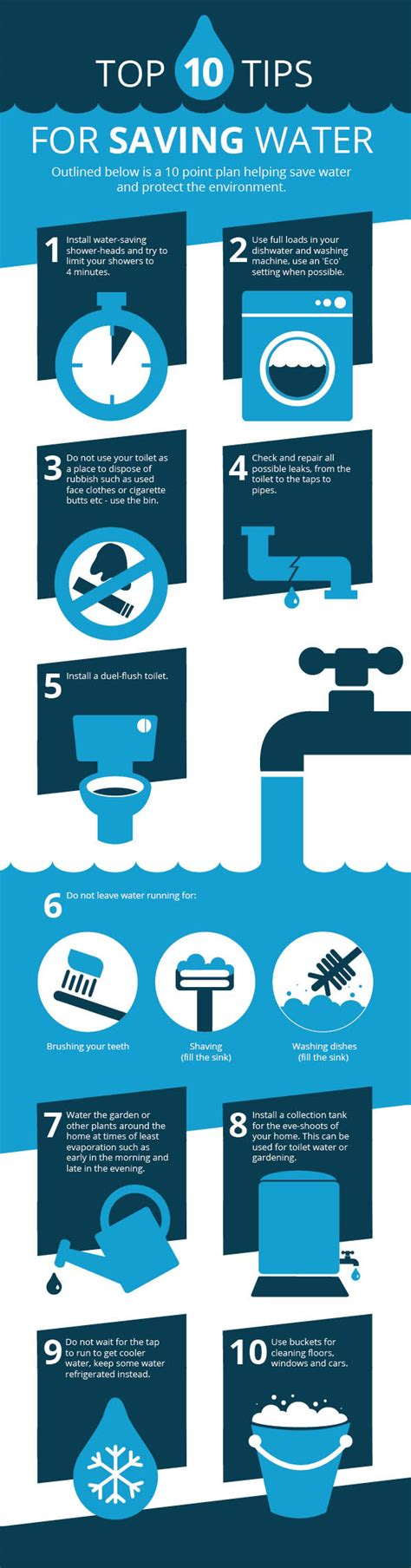 infographic 10 tips for saving water