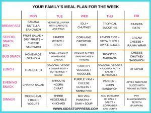 my indian version weekly school lunch planner meal plan nov 06 12 indian vegetarian meal plan for back