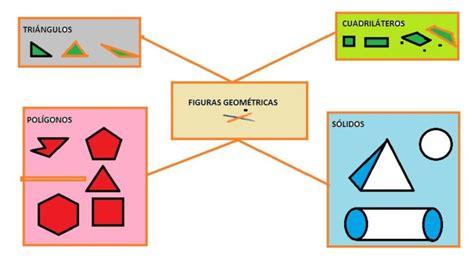 figuras geometricas regulares y sus nombres im 225 genes de figuras geometricas planas para ni 241 os para