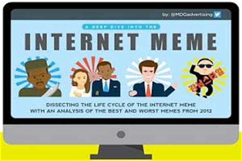 Internet Meme Database - trade intelligence gain valuable business insights from