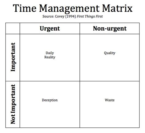 Time Matrix Template time management forms for students