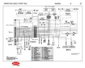 peterbilt 386 fuse diagram peterbilt free engine image for user manual