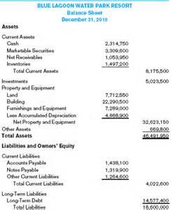 Llc Annual Report Template format sample balance sheet template for excel spreadsheet template