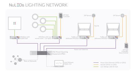 power ethernet lighting wiring diagram