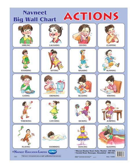 Online Home Decor India by Buy Navneet Actions Big Wall Chart Online In India