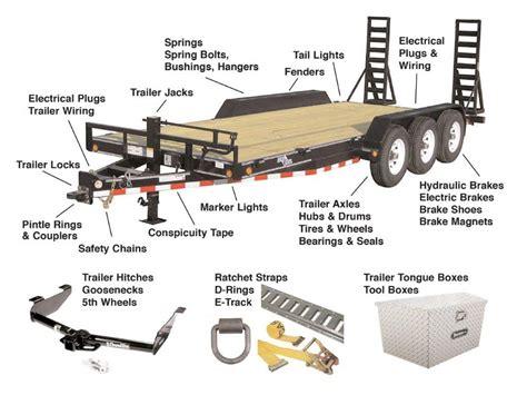 trailer wiring diagram on cargo mate utility cargo trailer