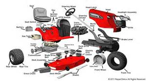 who makes what all 2015 lawn yard and garden tractor manufacturers