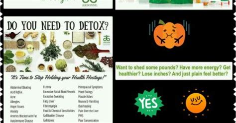 Arbonne Do You Need To Detox by 30 Days To Healthy Living Beyond 1865 Do You Need To
