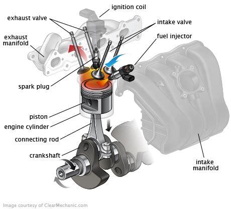 5 4 ford engine diagram 2005 f150 2004 ford f150 5.4