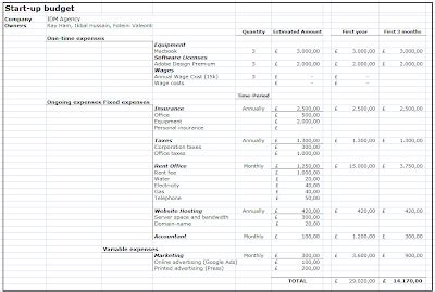 budget template for startup business business start up budget template 28 images business