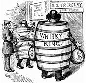 The Whiskey Ring – Avoidance Of Taxes On