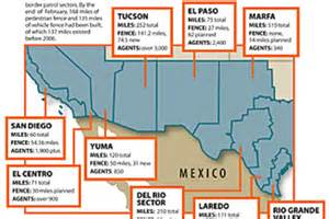 where u s mexico border fence is border crossings