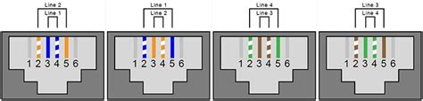 rj11 wiring diagram south africa rj45 pinout diagram