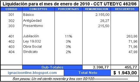 empleados de comercio liquidacin de vacaciones enero 2013 ejemplo utedyc liquidaci 243 n sueldo para el mes de enero de 2010