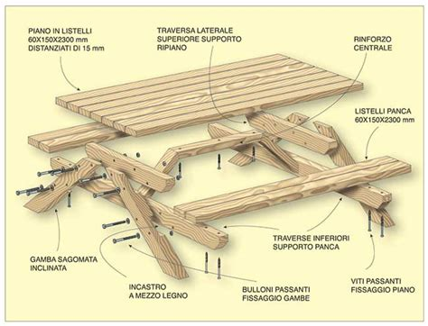 come fare un tavolo allungabile tavolo pic nic fai da te tutti i passaggi illustrati