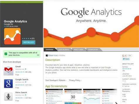 analytics android analytics android app for