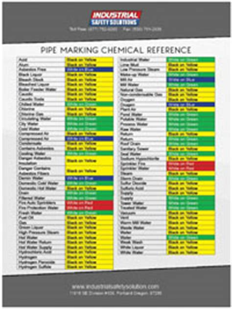 pipe marking chemical reference chart chemical reference for pipe marking