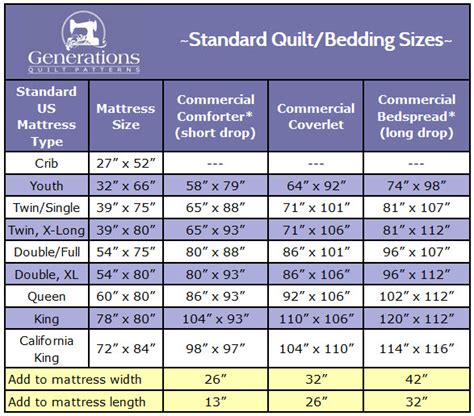 Standard Quilt Size by Standard Quilt Sizes Chart King Crib And More