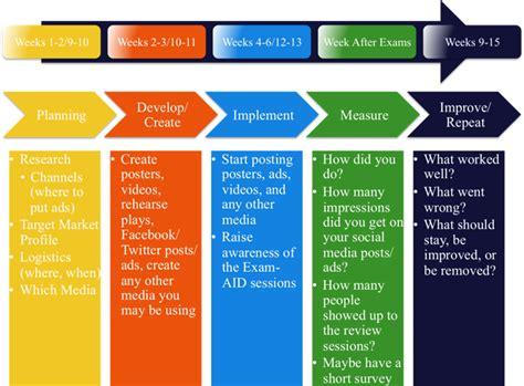 pr timeline template gallery of free 6 months gantt powerpoint chart pr