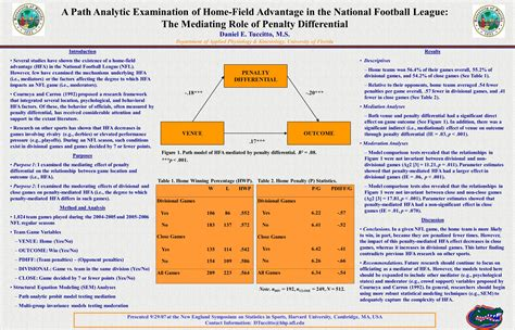 nba referee experience and home bias the harvard sports