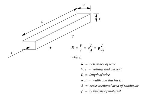 wire gauge cross sectional area wire cross sectional area 28 images college physics