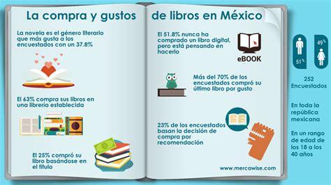 leer libro de texto hot sur en linea estudio de mercado sobre venta de libros encuestas de mercado mercawise