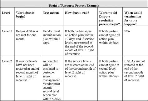 exiucu biz project exit strategy template