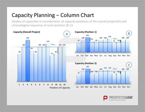project management powerpoint templates for capacity