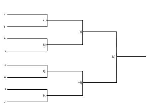 pin blank tournament bracket on pinterest