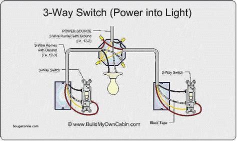 typical light switch wiring diagram luxury 3 way switch