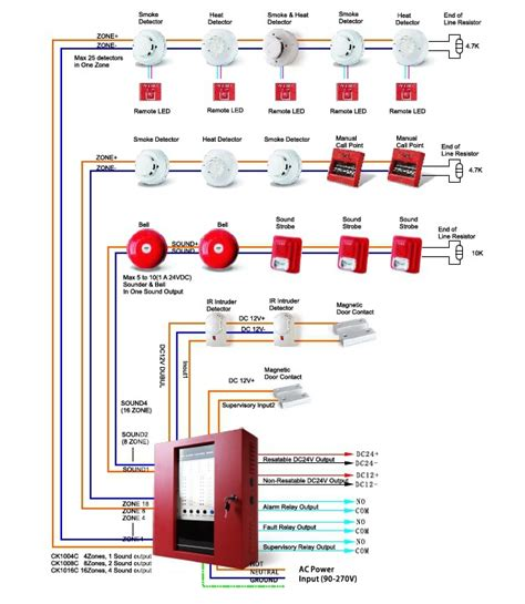 manual call point wiring diagram 32 wiring diagram