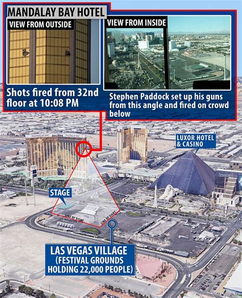 How Many Mass Shooters Had A Criminal Record How Did Stephen Paddock Lone Wolf Pull Las Vegas Mass Shooting