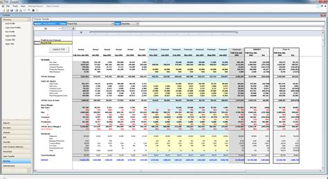 source of info for budget constraint cougar software