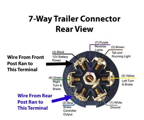 gm trailer wiring diagram 7 pin connector wiring diagram 2005 chevy silverado 7 free engine image for user manual
