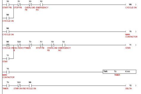 Zenn Diagram Book Pdf