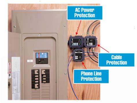 Breaker Box Surge Protector Installation - how to install a panel mount surge protector