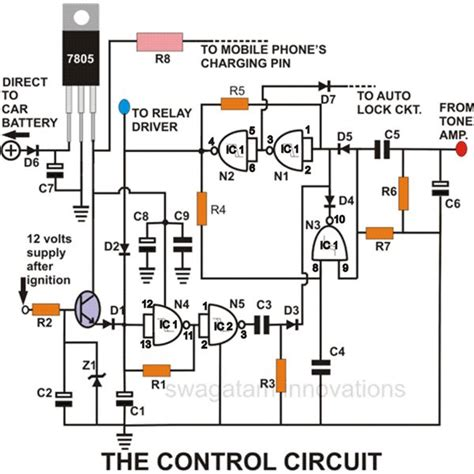 wiring diagrams explained wiring diagram car wiring diagrams explained free classic