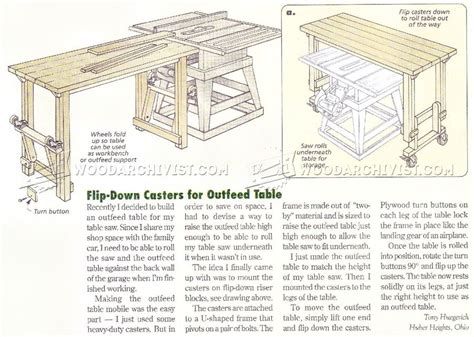 Table Saw Outfeed Table Woodworking Plans With Brilliant Outfeed Table Plans