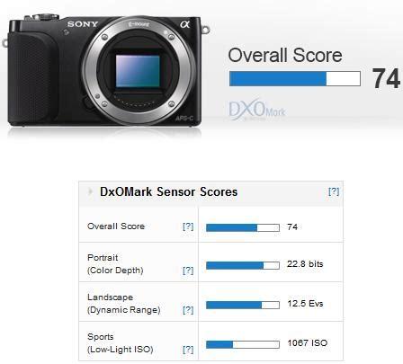 sony nex 3n dxomark tested   camera news at cameraegg