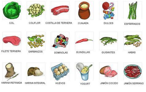 dibujo alimentos dibujos de alimentos dibujos