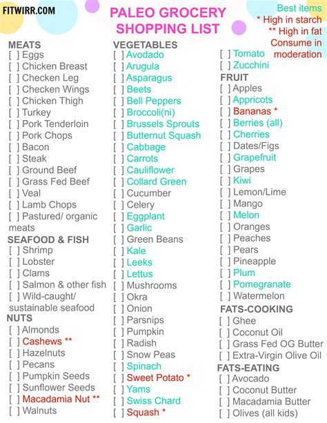 printable grocery list for weight loss paleo diet food list what to eat and not to eat paleo