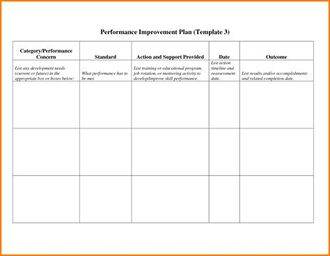 staff establishment template employee performance improvement plan template e ticket