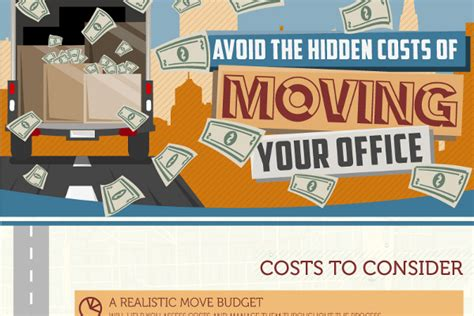 sle moving checklist the ultimate office moving checklist and planning guide