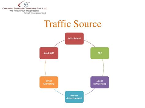 Best Email Lookup Service Best Seo Search Engine Optimization Service Providers Company