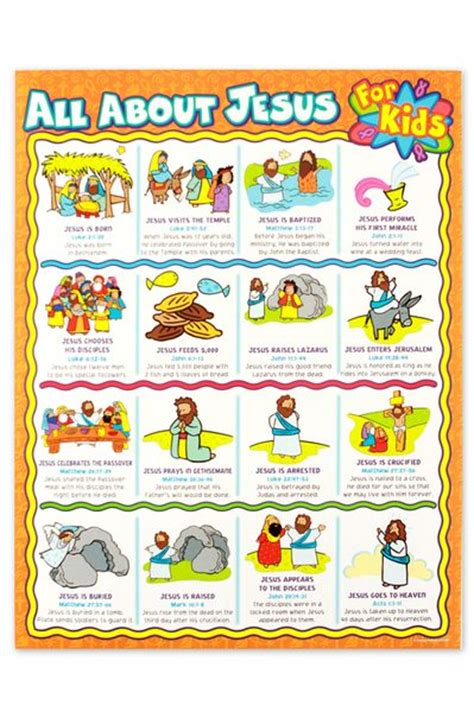 biography of jesus ks2 1000 images about kids promises on pinterest bible