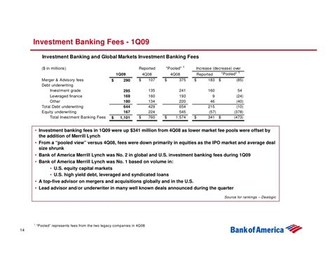 q1 2009 earning report of bank of america corp gt gt 18