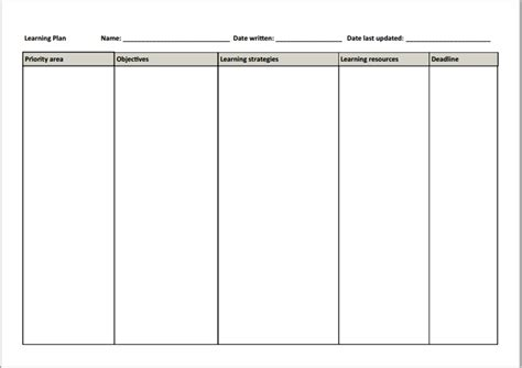 learning plan template plan template