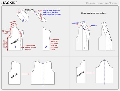 jacket pattern making pdf sewing jacket for a stop motion puppet