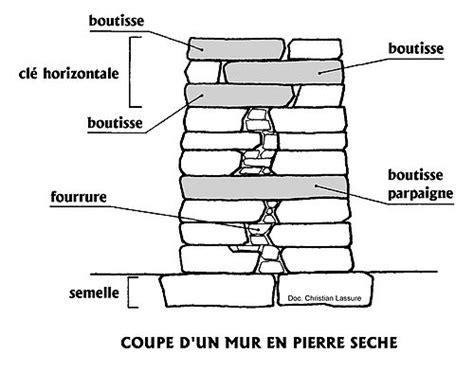 Prix Carreau De Ciment 1837 by Historien Sans Fronti 232 Re Je Suis Un Historien Sans Histoire
