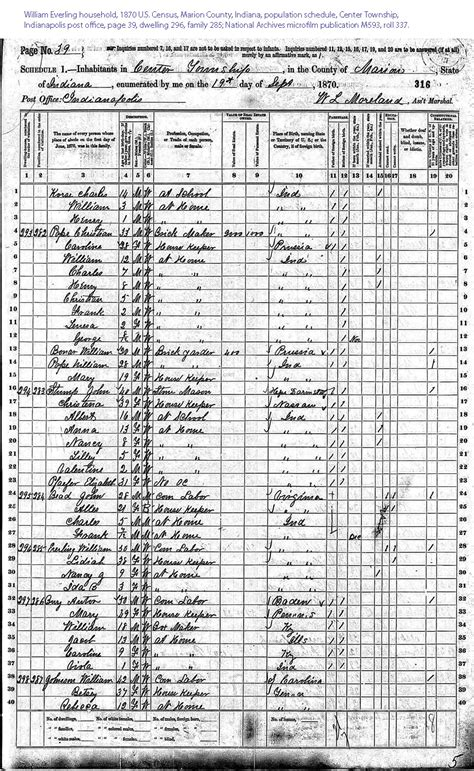 Marion County Indiana Records Lydia Stafford